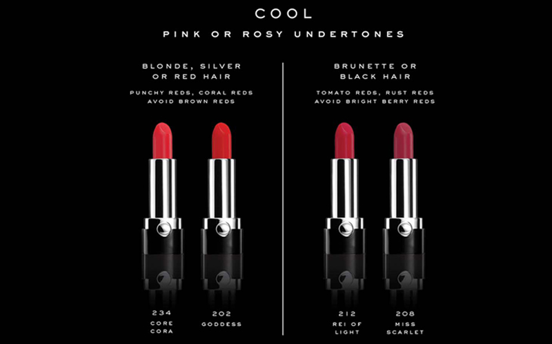 Seeing Red - Marc Jacobs Beauty Lipstick